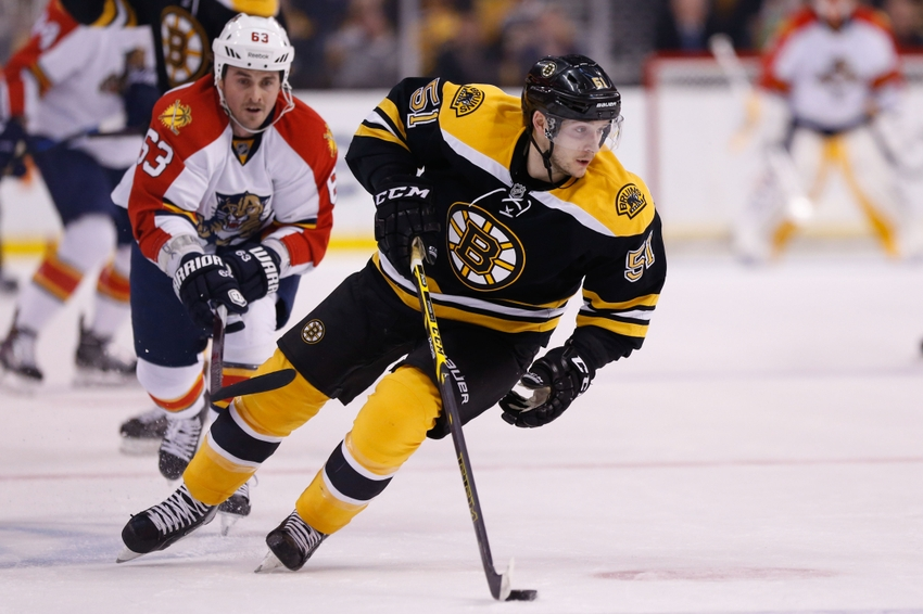 Boston Bruins Top 3 Scoring Players in 2015-16 Bruins Roster Nhl
